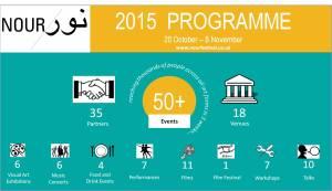 Nour Festival 2015